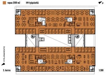 Karvaamokuja 2 c 2500 m2